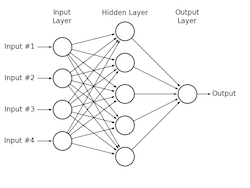 Vehicle classification with artificial neural networks
